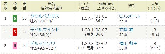2020年11月7日・東京競馬1R.PNG