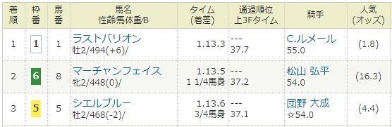 2020年12月12日・中京競馬1R.PNG