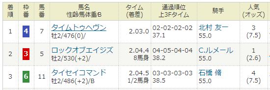 2020年12月26日・中山競馬.PNG