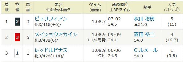 2020年8月9日・札幌競馬4R.PNG