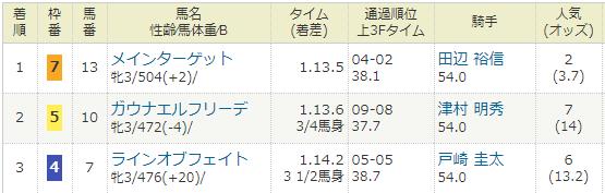 2021年01月09日・中山競馬1R.PNG