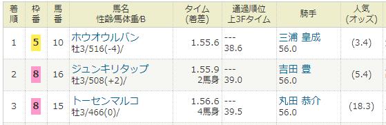2021年01月16日・中山競馬2R.PNG