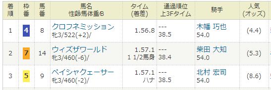 2021年03月27日・中山競馬1R.PNG