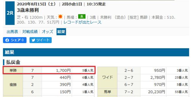 ザ・コンピ・2020年8月15日単勝1700円.PNG